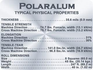 POLARALUM Typical Thickness Properties